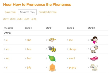 hear how to pronounce the vowels