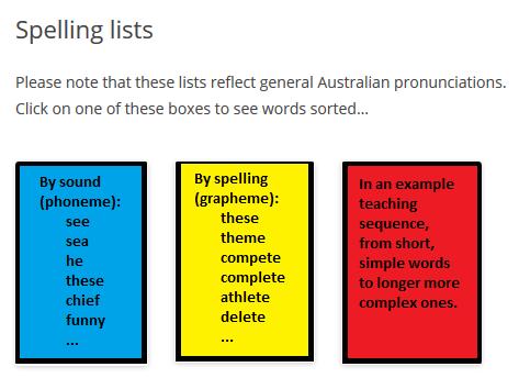 Free spelling lists for teachers - Spelfabet