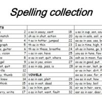 Spelling Collection