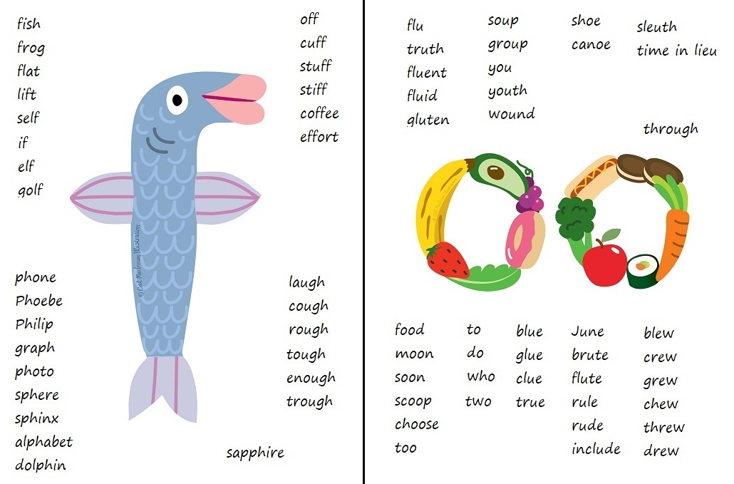 New Embedded Picture Mnemonics now available